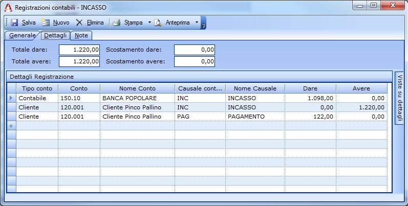 Registrazione di una Nota di Credito, con evidenza degli importi